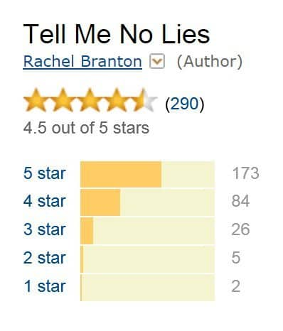 Reviews: What Those Stars Mean to Authors (or When Should I Give 5 Stars)