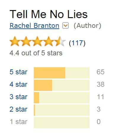 Blog-Review-tell-me-no-lies.